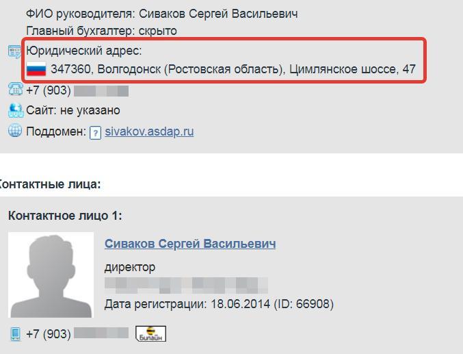 Юридический адрес ИП